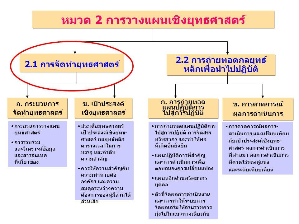 หมวด 2 การวางแผนเชิง ยุทธศาสตร์ ในหมวดของการวางแผนเชิงยุทธศาสตร์ เป็นการ ตรวจประเมินวิธีการกำหนดประเด็นยุทธศาสตร์ เป้าประสงค์เชิงยุทธศาสตร์ และกลยุทธ์หลัก รวมทั้ง แผนปฏิบัติราชการที่ได้จัดทำไว้ เพื่อนำไปปฏิบัติและ การวัดผลความก้าวหน้า