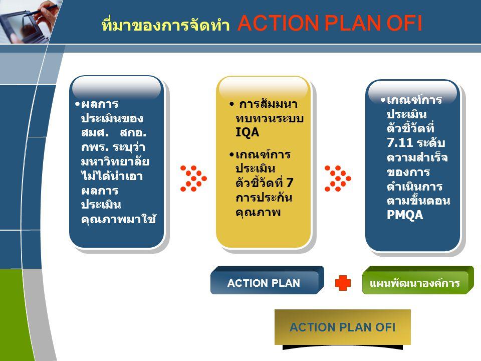 www.themegallery.com LOGO ที่มาของการจัดทำ ACTION PLAN OFI ผลการ ประเมินของ สมศ. สกอ. กพร. ระบุว่า มหาวิทยาลัย ไม่ได้นำเอา ผลการ ประเมิน คุณภาพมาใช้ ก