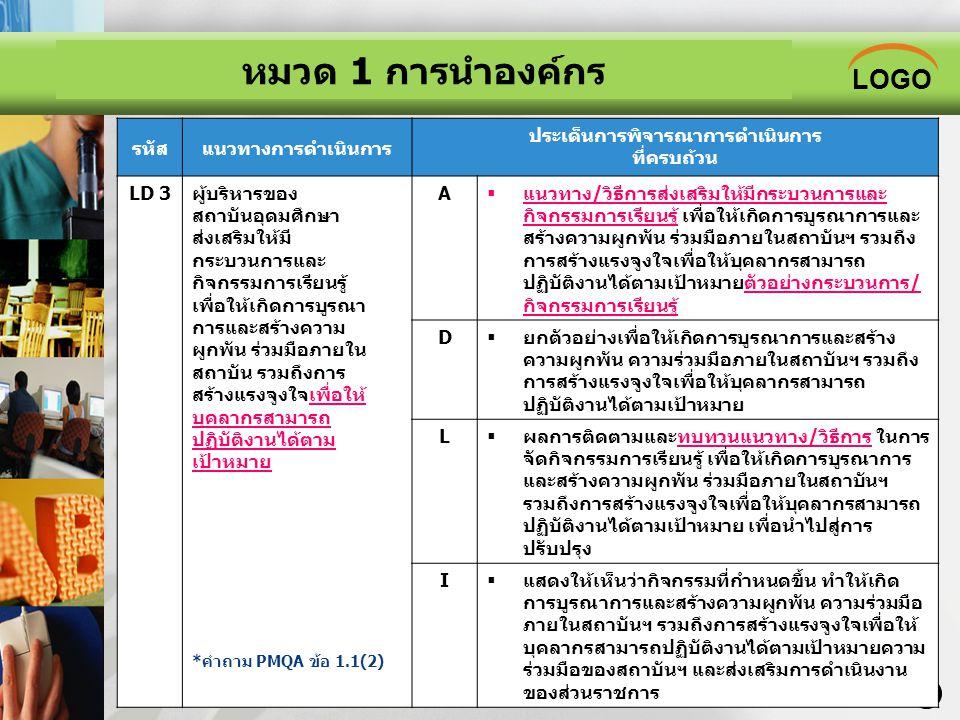LOGO 16 หมวด 1 การนำองค์กร รหัสแนวทางการดำเนินการ ประเด็นการพิจารณาการดำเนินการ ที่ครบถ้วน LD 3ผู้บริหารของ สถาบันอุดมศึกษา ส่งเสริมให้มี กระบวนการและ