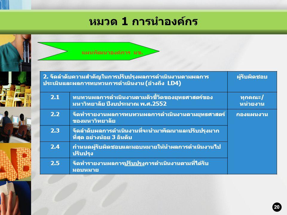 LOGO 20 หมวด 1 การนำองค์กร 2. จัดลำดับความสำคัญในการปรับปรุงผลการดำเนินงานตามผลการ ประเมินและผลการทบทวนการดำเนินงาน (อ้างถึง LD4) ผู้รับผิดชอบ 2.1ทบทว