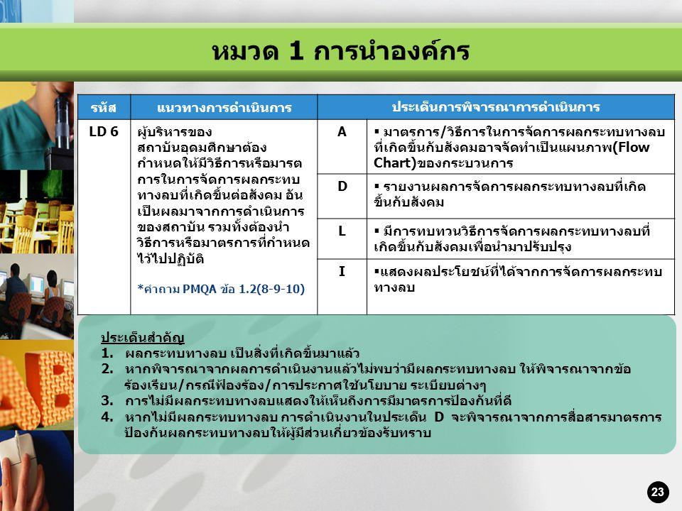 LOGO 23 หมวด 1 การนำองค์กร รหัสแนวทางการดำเนินการ ประเด็นการพิจารณาการดำเนินการ LD 6ผู้บริหารของ สถาบันอุดมศึกษาต้อง กำหนดให้มีวิธีการหรือมารต การในกา