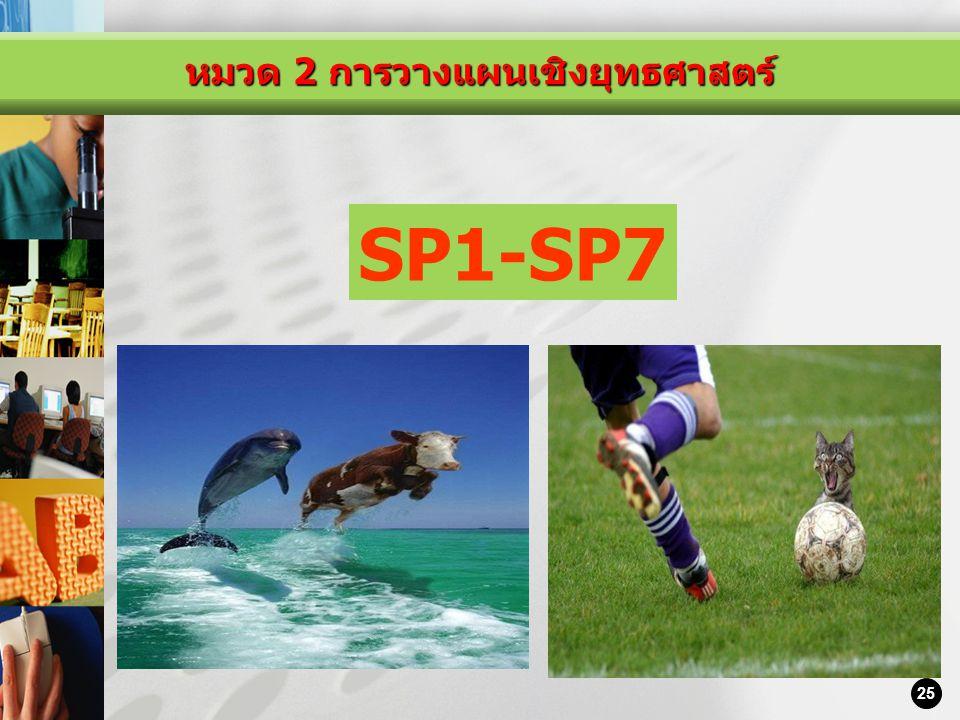 LOGO 25 SP1-SP7 หมวด 2 การวางแผนเชิงยุทธศาสตร์