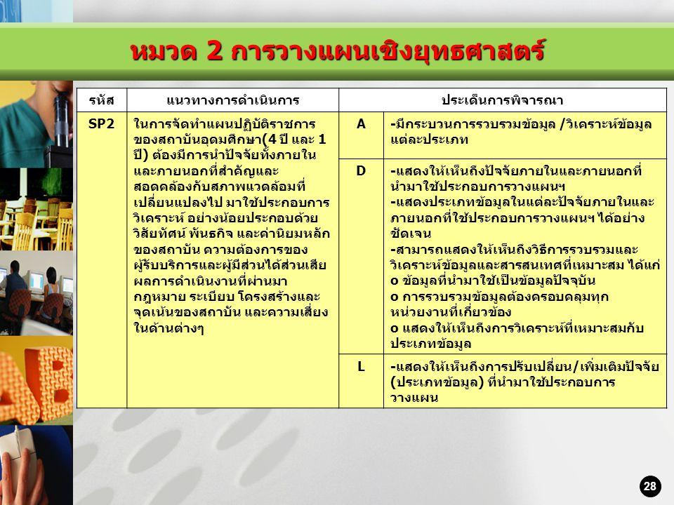 LOGO 28 Contents หมวด 2 การวางแผนเชิงยุทธศาสตร์ รหัสแนวทางการดำเนินการประเด็นการพิจารณา SP2ในการจัดทำแผนปฏิบัติราชการ ของสถาบันอุดมศึกษา(4 ปี และ 1 ปี