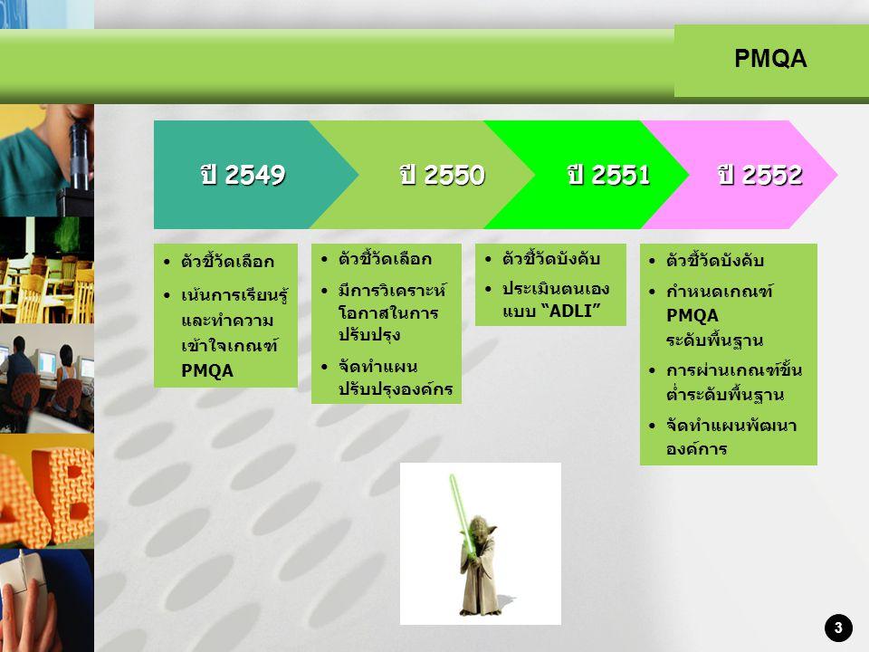 LOGO 3 ตัวชี้วัดเลือก เน้นการเรียนรู้ และทำความ เข้าใจเกณฑ์ PMQA ปี 2550 ปี 2550 ปี 2549 ปี 2551 ปี 2551 PMQA ตัวชี้วัดเลือก มีการวิเคราะห์ โอกาสในการ
