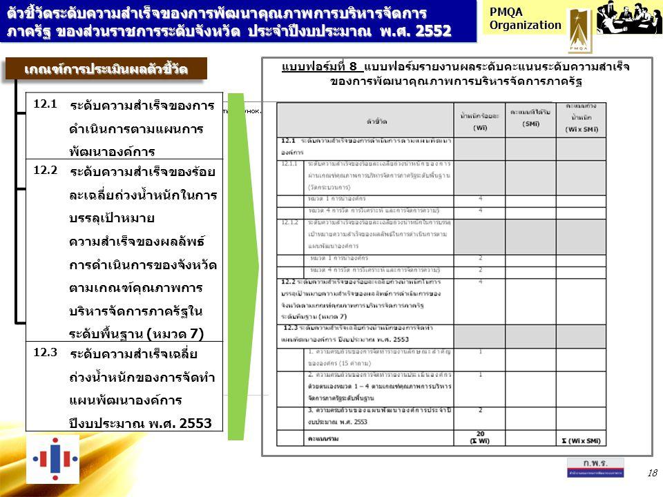 PMQA Organization 18 แบบฟอร์มที่ 8 แบบฟอร์มรายงานผลระดับคะแนนระดับความสำเร็จ ของการพัฒนาคุณภาพการบริหารจัดการภาครัฐ ตัวชี้วัดระดับความสำเร็จของการพัฒน