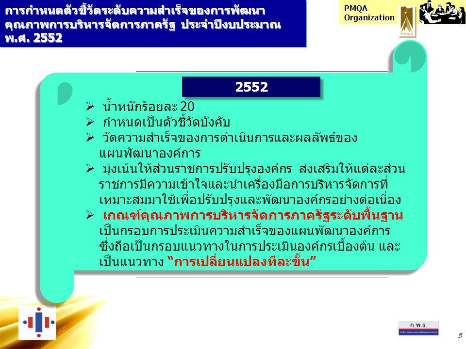 PMQA Organization 16 การประเมินผลน้ำหนักเกณฑ์การให้คะแนน 12345 3ความครบถ้วนของ แผนพัฒนาองค์การประจำปี งบประมาณ พ.ศ.