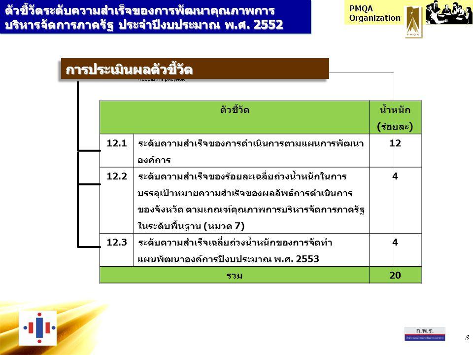 PMQA Organization 8 ตัวชี้วัดระดับความสำเร็จของการพัฒนาคุณภาพการ บริหารจัดการภาครัฐ ประจำปีงบประมาณ พ.ศ. 2552 การประเมินผลตัวชี้วัดการประเมินผลตัวชี้ว
