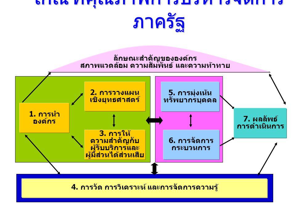 ลักษณะสำคัญของ PMQA  เกณฑ์มุ่งเน้นผลสัมฤทธิ์ ครอบคลุมทั้งกระบวนการและผลลัพธ์  เกณฑ์สามารถปรับใช้ได้ตามภารกิจของหน่วยงาน เพื่อเสริมสร้างให้ส่วนราชการทำการปรับปรุงทั้งอย่างค่อยเป็น ค่อยและอย่างก้าวกระโดด  เกณฑ์มีความเชื่อมโยงและสอดคล้องกันภายในเกณฑ์ เพื่อให้เกิดการบูรณาการ เชื่อมโยงตัวชี้วัดที่มาจากยุทธศาสตร์และกลยุทธ์และ กระบวนการ ซึ่งจะเชื่อมโยงกับผลลัพธ์การดำเนินการโดยรวม และระหว่างหัวข้อต่างๆ ในเกณฑ์