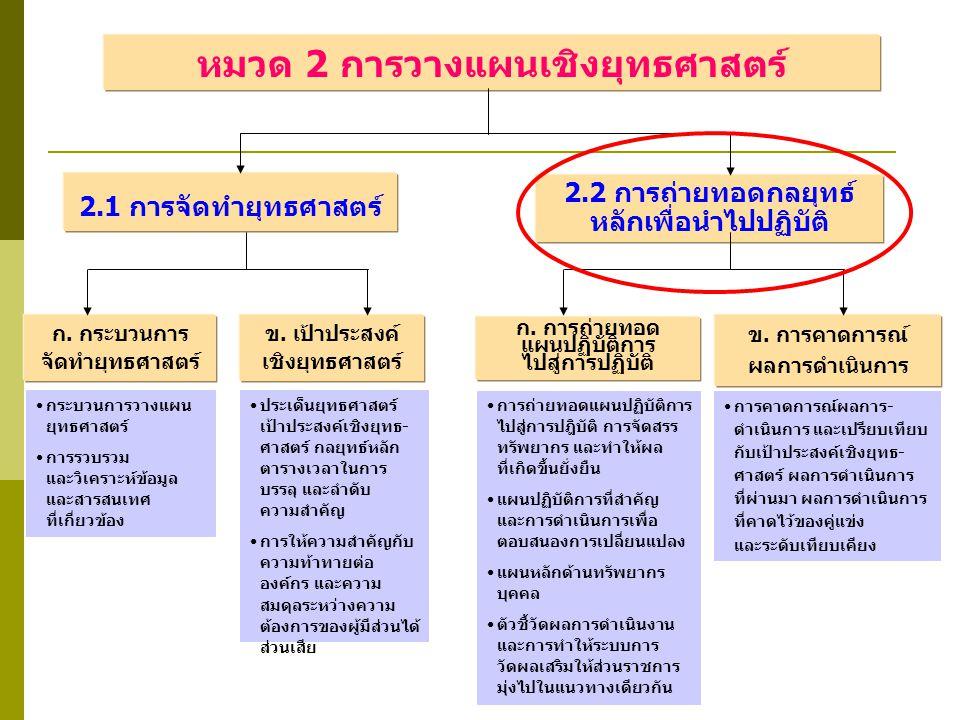 หมวด 2 การวางแผนเชิงยุทธศาสตร์ ก. กระบวนการ จัดทำยุทธศาสตร์ 2.1 การจัดทำยุทธศาสตร์ 2.2 การถ่ายทอดกลยุทธ์ หลักเพื่อนำไปปฏิบัติ ข. เป้าประสงค์ เชิงยุทธศ