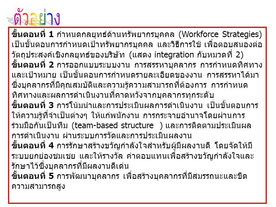 ขั้นตอนที่ 1 กำหนดกลยุทธ์ด้านทรัพยากรบุคคล (Workforce Strategies) เป็นขั้นตอนการกำหนดเป้าทรัพยากรบุคคล และวิธีการใช้ เพื่อตอบสนองต่อ วัตถุประสงค์เชิงก