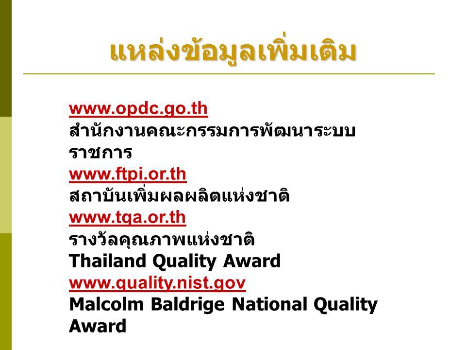 แหล่งข้อมูลเพิ่มเติม www.opdc.go.th สำนักงานคณะกรรมการพัฒนาระบบ ราชการ www.ftpi.or.th สถาบันเพิ่มผลผลิตแห่งชาติ www.tqa.or.th รางวัลคุณภาพแห่งชาติ Tha