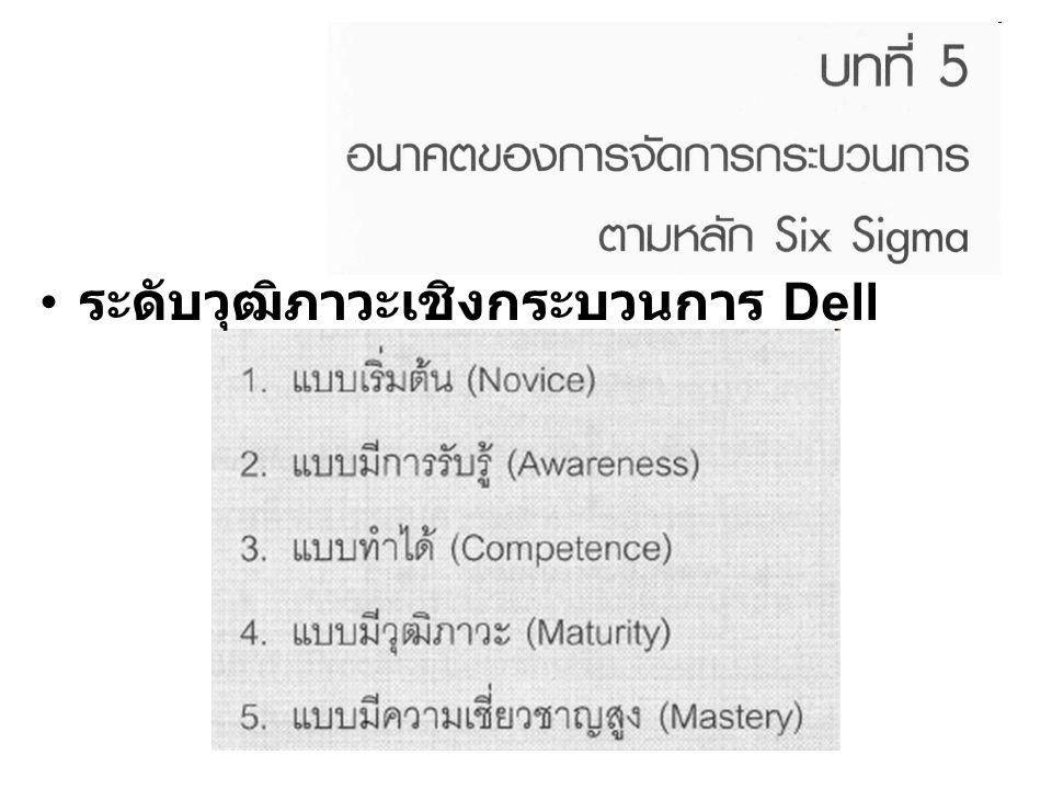 ระดับวุฒิภาวะเชิงกระบวนการ Dell
