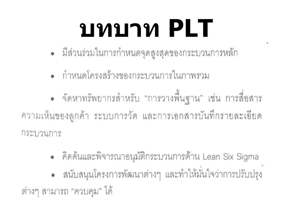 บทบาท PLT