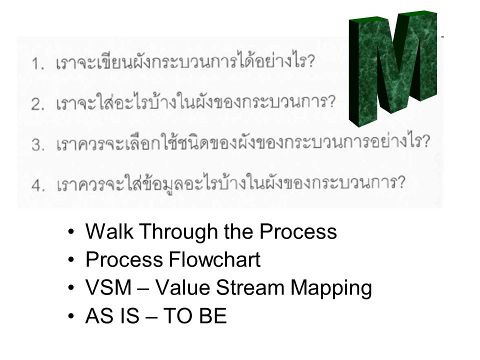 Walk Through the Process Process Flowchart VSM – Value Stream Mapping AS IS – TO BE