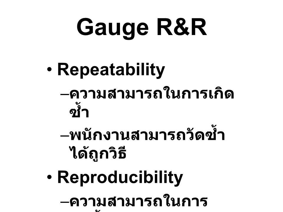 Gauge R&R Repeatability – ความสามารถในการเกิด ซ้ำ – พนักงานสามารถวัดซ้ำ ได้ถูกวิธี Reproducibility – ความสามารถในการ ทำซ้ำ – เปอร์เซนต์ที่พนักงานวัด ซ