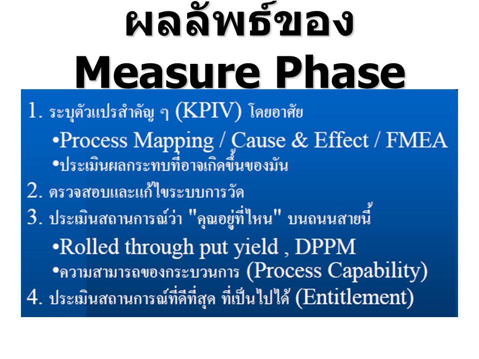 ผลลัพธ์ของ Measure Phase