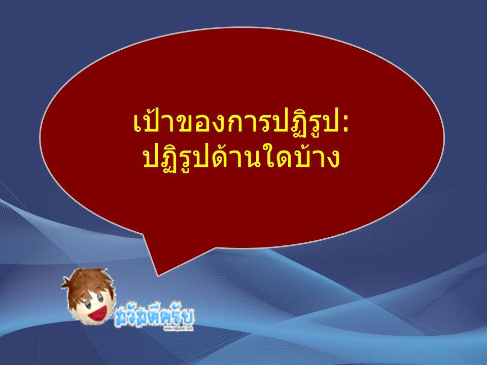 คุณภาพ เด็กไทย/ คนไทย -สมอง -คุณลักษณะ -สมรรถนะ ครู/ กระบวนการสอน สถานศึกษา/ แหล่งเรียนรู้ หลักสูตร