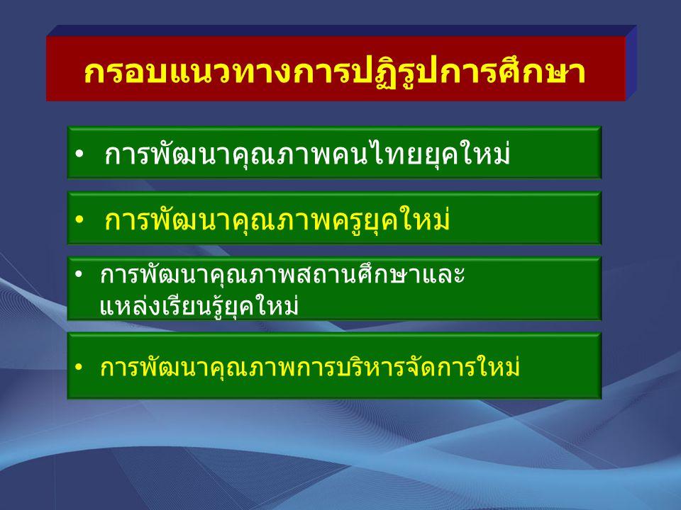 อัตลักษณ์ลูกไทยรัฐวิทยา ประชาธิปไตย อดทนต่อ ความเห็นที่แตกต่าง กล้าต่อสู้ในสิ่งที่ถูกต้อง ควรตกลงกัน เรื่อง อัตลักษณ์