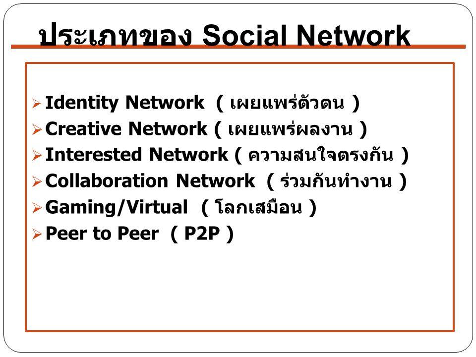 ประเภทของ Social Network  I dentity Network ( เผยแพร่ตัวตน )  Creative Network ( เผยแพร่ผลงาน )  Interested Network ( ความสนใจตรงกัน )  Collaborat