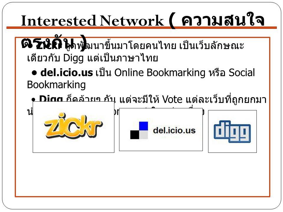 Zickr ถูกพัฒนาขึ้นมาโดยคนไทย เป็นเว็บลักษณะ เดียวกับ Digg แต่เป็นภาษาไทย del.icio.us เป็น Online Bookmarking หรือ Social Bookmarking Digg ก็คล้ายๆ กัน