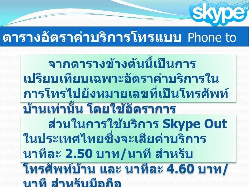 ตารางอัตราค่าบริการโทรแบบ Phone to Phone และ Skype to Phone จากตารางข้างต้นนี้เป็นการ เปรียบเทียบเฉพาะอัตราค่าบริการใน การโทรไปยังหมายเลขที่เป็นโทรศัพท์ บ้านเท่านั้น โดยใช้อัตราการ แลกเปลี่ยนประมาณ 1 ยูโร ต่อ 50 บาท ส่วนในการใช้บริการ Skype Out ในประเทศไทยซึ่งจะเสียค่าบริการ นาทีละ 2.50 บาท / นาที สำหรับ โทรศัพท์บ้าน และ นาทีละ 4.60 บาท / นาที สำหรับมือถือ