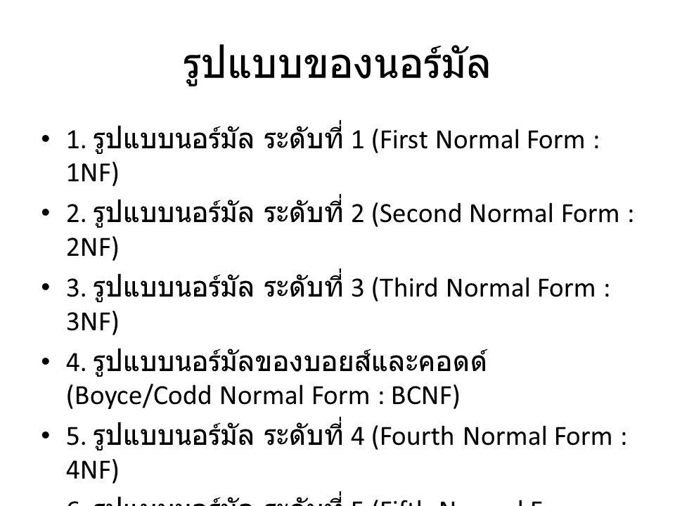 รูปแบบของนอร์มัล 1. รูปแบบนอร์มัล ระดับที่ 1 (First Normal Form : 1NF) 2. รูปแบบนอร์มัล ระดับที่ 2 (Second Normal Form : 2NF) 3. รูปแบบนอร์มัล ระดับที