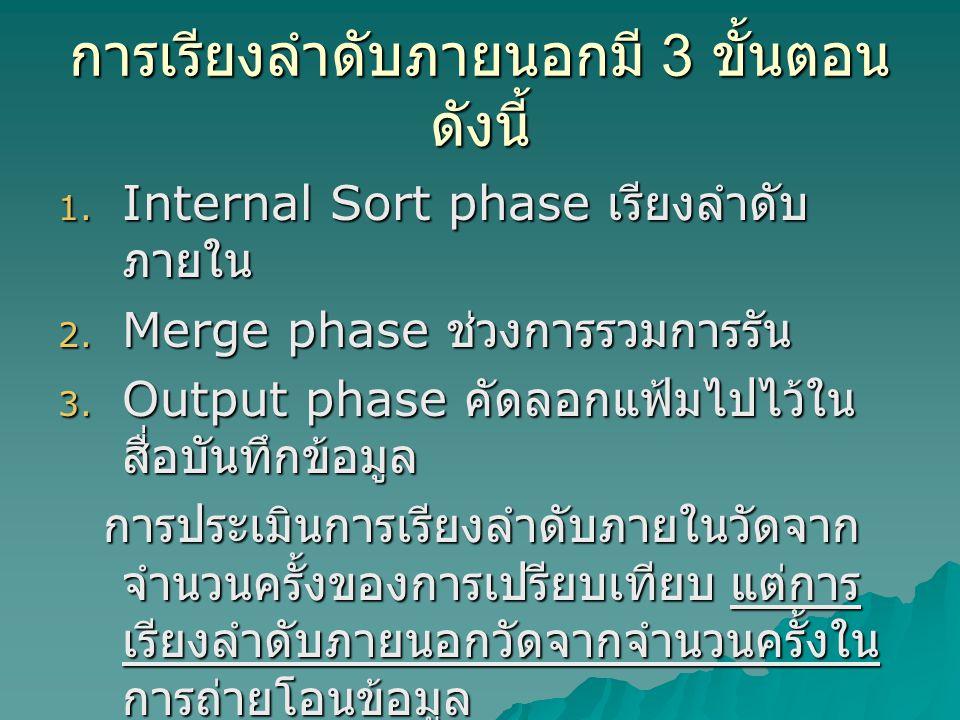 การเรียงลำดับภายนอกมี 3 ขั้นตอน ดังนี้ 1. Internal Sort phase เรียงลำดับ ภายใน 2. Merge phase ช่วงการรวมการรัน 3. Output phase คัดลอกแฟ้มไปไว้ใน สื่อบ