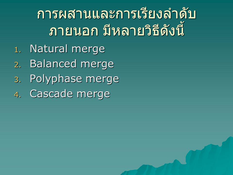 การผสานและการเรียงลำดับ ภายนอก มีหลายวิธีดังนี้ 1. Natural merge 2. Balanced merge 3. Polyphase merge 4. Cascade merge