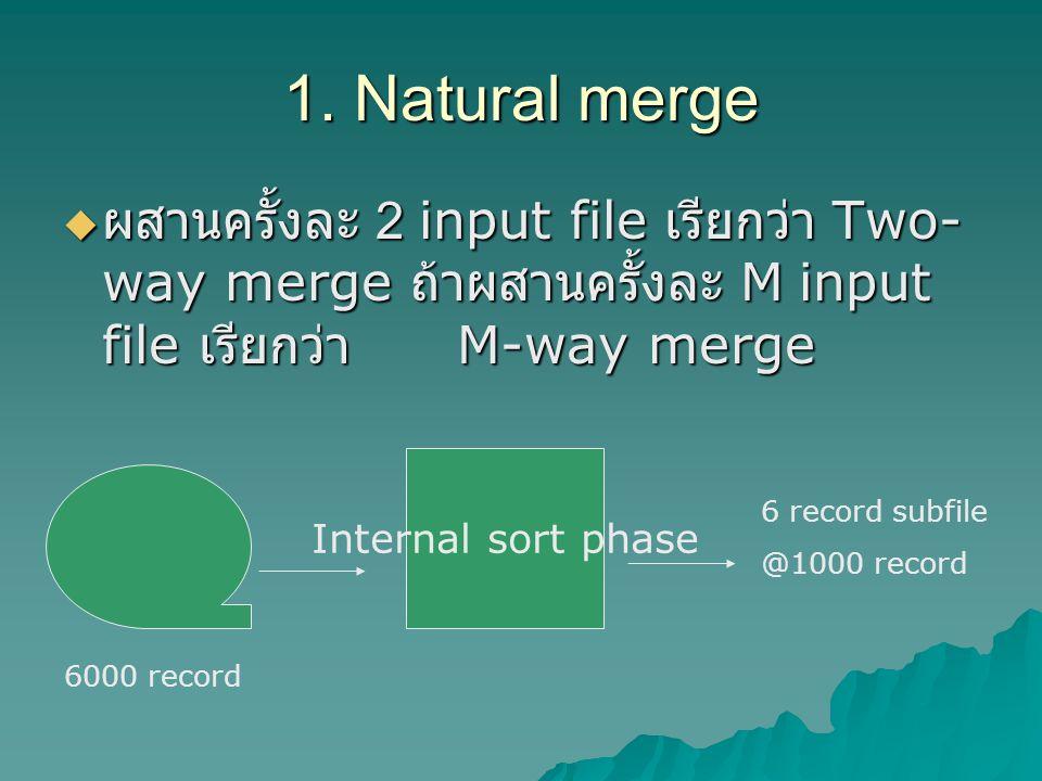 1. Natural merge  ผสานครั้งละ 2 input file เรียกว่า Two- way merge ถ้าผสานครั้งละ M input file เรียกว่า M-way merge Internal sort phase 6 record subf