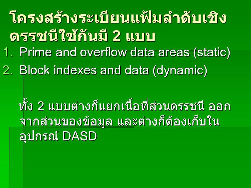 โครงสร้างระเบียนแฟ้มลำดับเชิง ดรรชนีใช้กันมี 2 แบบ 1.Prime and overflow data areas (static) 2.Block indexes and data (dynamic) ทั้ง 2 แบบต่างก็แยกเนื้