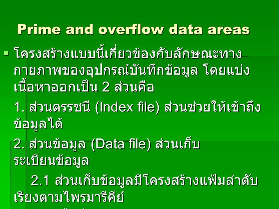 Prime and overflow data areas  โครงสร้างแบบนี้เกี่ยวข้องกับลักษณะทาง กายภาพของอุปกรณ์บันทึกข้อมูล โดยแบ่ง เนื้อหาออกเป็น 2 ส่วนคือ 1. ส่วนดรรชนี (Ind