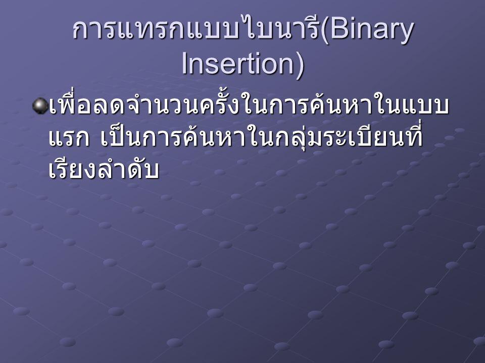 การแทรกแบบไบนารี (Binary Insertion) เพื่อลดจำนวนครั้งในการค้นหาในแบบ แรก เป็นการค้นหาในกลุ่มระเบียนที่ เรียงลำดับ
