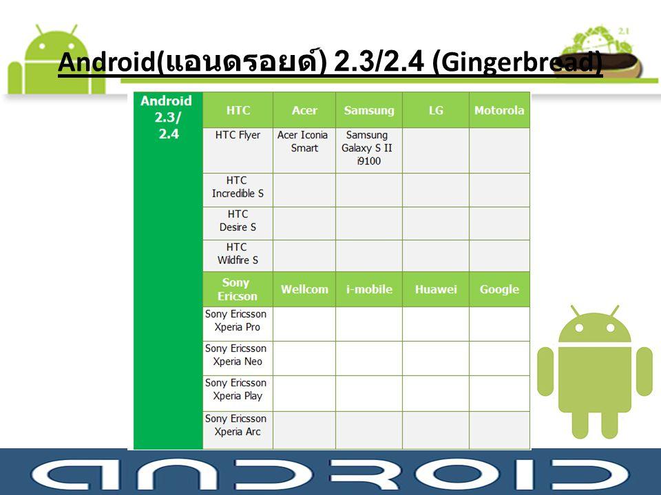 Android( แอนดรอยด์ ) 2.3/2.4 (Gingerbread)