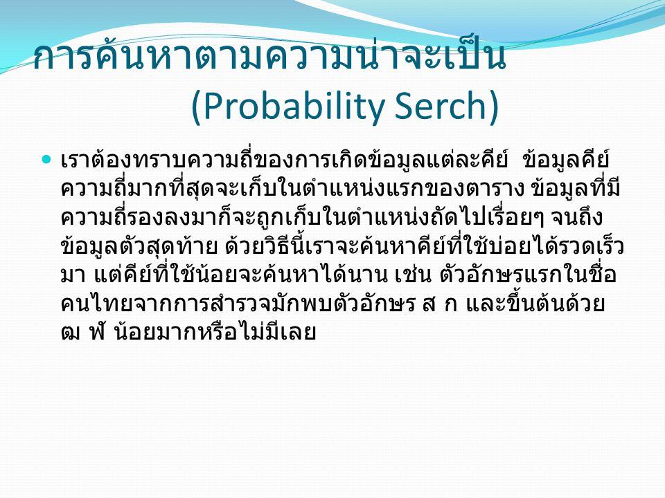 การค้นหาแบบไบนารี (Binary Search) ค่าคีย์จะต้องเรียงตามลำดับ สามารถค้นหาได้รวดเร็ว โดย การเปรียบเทียบค่าคีย์กับคีย์ตำแหน่งกึ่งกลางตาราง ไป เรื่อยๆจนพบ ตัวอย่างต้องการค่าคีย์ 15 2 6 7 10 12 15 17 25 26 1 2 3 3