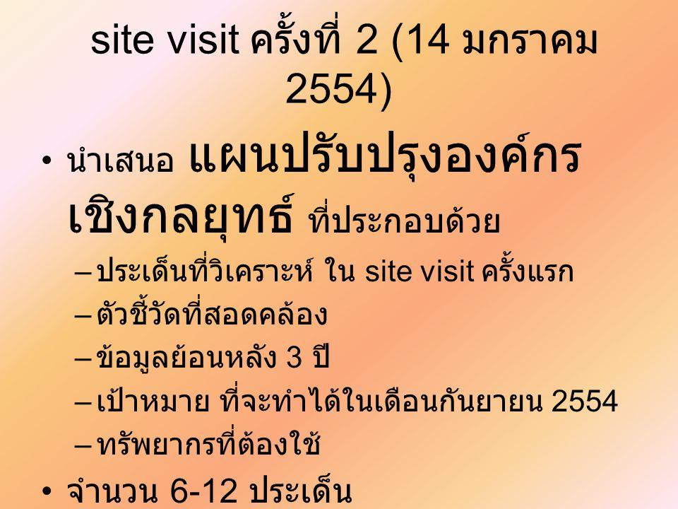 site visit ครั้งที่ 2 (14 มกราคม 2554) นำเสนอ แผนปรับปรุงองค์กร เชิงกลยุทธ์ ที่ประกอบด้วย – ประเด็นที่วิเคราะห์ ใน site visit ครั้งแรก – ตัวชี้วัดที่ส