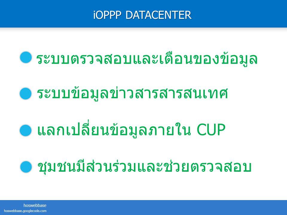 iOPPP DATACENTER ระบบตรวจสอบและเตือนของข้อมูล ระบบข้อมูลข่าวสารสารสนเทศ แลกเปลี่ยนข้อมูลภายใน CUP ชุมชนมีส่วนร่วมและช่วยตรวจสอบ
