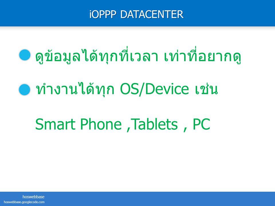 iOPPP DATACENTER ดูข้อมูลได้ทุกที่เวลา เท่าที่อยากดู ทำงานได้ทุก OS/Device เช่น Smart Phone,Tablets, PC