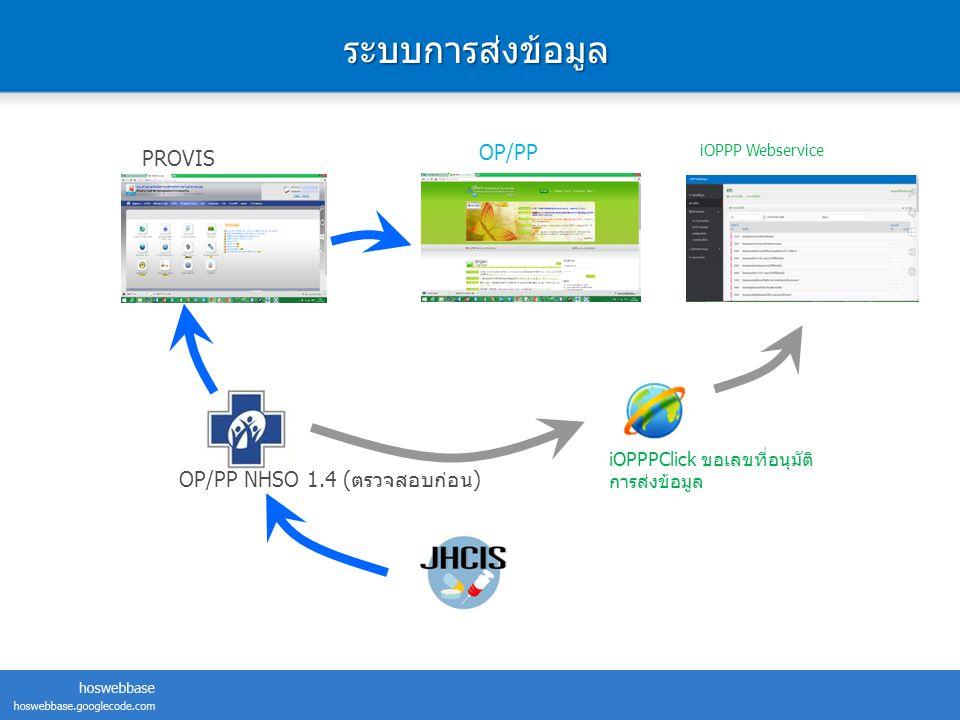 ระบบการส่งข้อมูล OP/PP NHSO 1.4 (ตรวจสอบก่อน) PROVIS iOPPP Webservice iOPPPClick ขอเลขที่อนุมัติ การส่งข้อมูล OP/PP