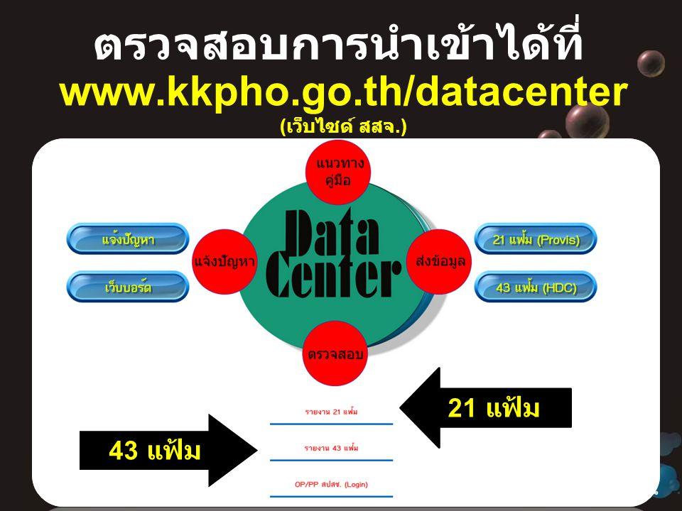 ตรวจสอบการนำเข้าได้ที่ 43 แฟ้ม 21 แฟ้ม www.kkpho.go.th/datacenter ( เว็บไซด์ สสจ.)