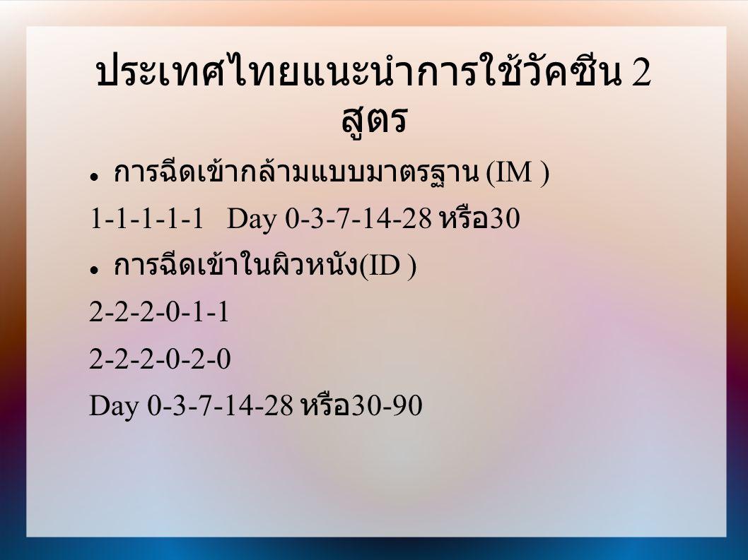 ประเทศไทยแนะนำการใช้วัคซีน 2 สูตร การฉีดเข้ากล้ามแบบมาตรฐาน (IM ) 1-1-1-1-1 Day 0-3-7-14-28 หรือ 30 การฉีดเข้าในผิวหนัง (ID ) 2-2-2-0-1-1 2-2-2-0-2-0