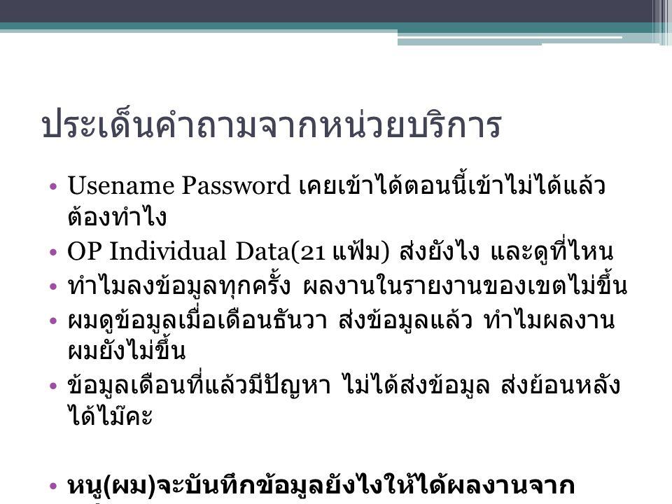 ประเด็นคำถามจากหน่วยบริการ Usename Password เคยเข้าได้ตอนนี้เข้าไม่ได้แล้ว ต้องทำไง OP Individual Data(21 แฟ้ม ) ส่งยังไง และดูที่ไหน ทำไมลงข้อมูลทุกค