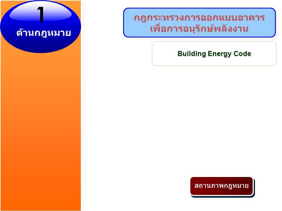 2 กฎกระทรวงการออกแบบอาคาร เพื่อการอนุรักษ์พลังงาน Building Energy Code ด้านกฎหมาย 1 สถานภาพกฎหมาย