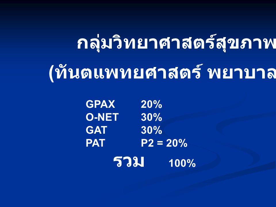 กลุ่มวิทยาศาสตร์สุขภาพ ( ทันตแพทยศาสตร์ พยาบาลศาสตร์ ) GPAX20% O-NET30% GAT30% PATP2 = 20% รวม 100%