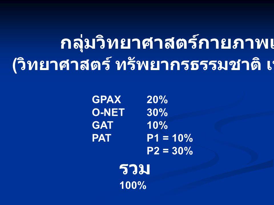 กลุ่มวิทยาศาสตร์กายภาพและชีวภาพ ( วิทยาศาสตร์ ทรัพยากรธรรมชาติ เทคโนโลยีสารสนเทศ ) GPAX20% O-NET30% GAT10% PATP1 = 10% P2 = 30% รวม 100%