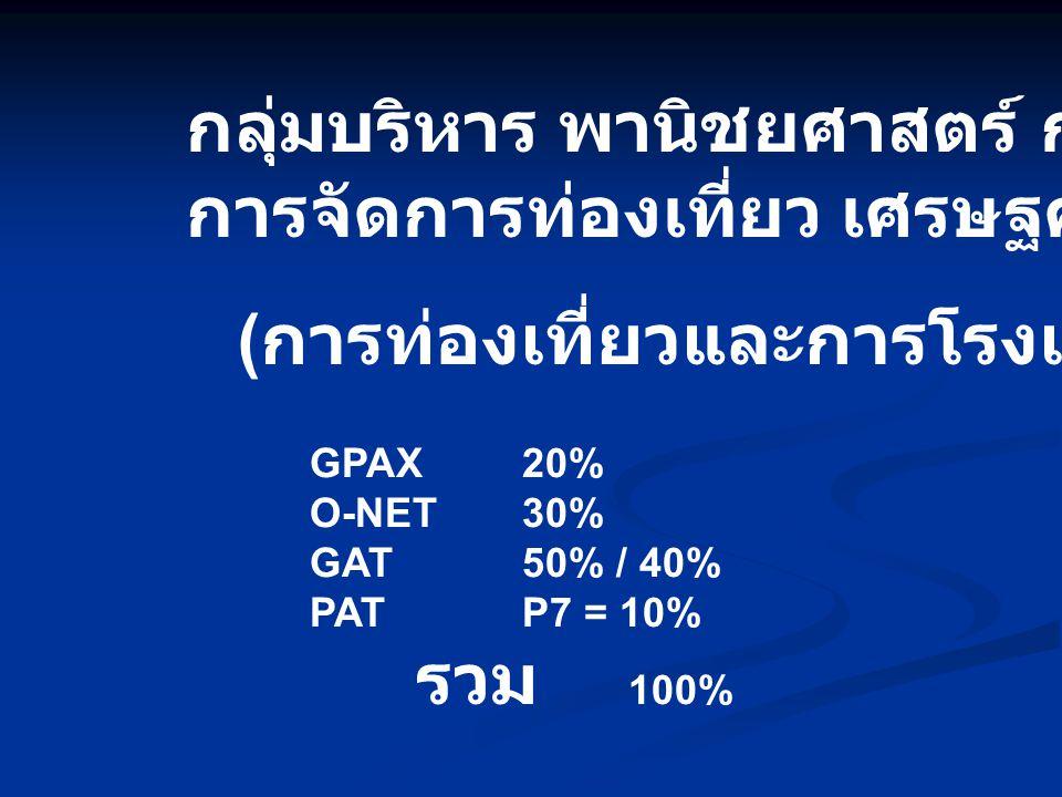 กลุ่มบริหาร พานิชยศาสตร์ การบัญชี การจัดการท่องเที่ยว เศรษฐศาสตร์ GPAX20% O-NET30% GAT50% / 40% PATP7 = 10% รวม 100% ( การท่องเที่ยวและการโรงแรม )