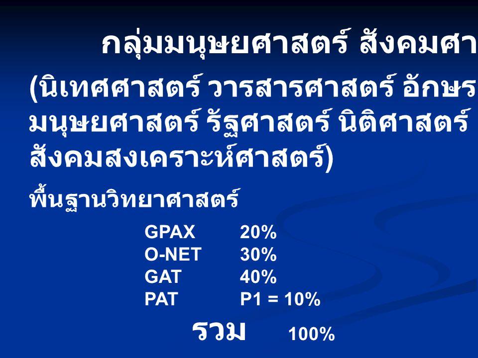 กลุ่มมนุษยศาสตร์ สังคมศาสตร์ GPAX20% O-NET30% GAT40% PATP1 = 10% รวม 100% ( นิเทศศาสตร์ วารสารศาสตร์ อักษรศาสตร์ ศิลปศาสตร์ มนุษยศาสตร์ รัฐศาสตร์ นิติ