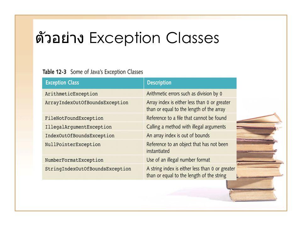 Exception ที่สําคัญและพบบอยในการเขียน โปรแกรมภาษาจาวา มีดังนี้  NullPointerException เปนขอผิดพลาดที่เกิดจากการเรียกใชออบเจกตที่ ยังไมไดถูกสราง ( ออบเจกตมีคาเปน null)  ArithmeticException เปนขอผิดพลาดที่เกิดจากการหารจํานวนต็มดวย 0  ArrayIndexOutOfBoundsException เปนขอผิดพลาดที่เกิดจากการอางอิงสมาชิก ในอะเรยไมถูกตอง ( นอยกวา 0 หรือเกินกวาสมชิก ของอะเรยที่มีอยู )