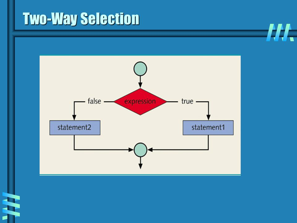 Two-Way Selection