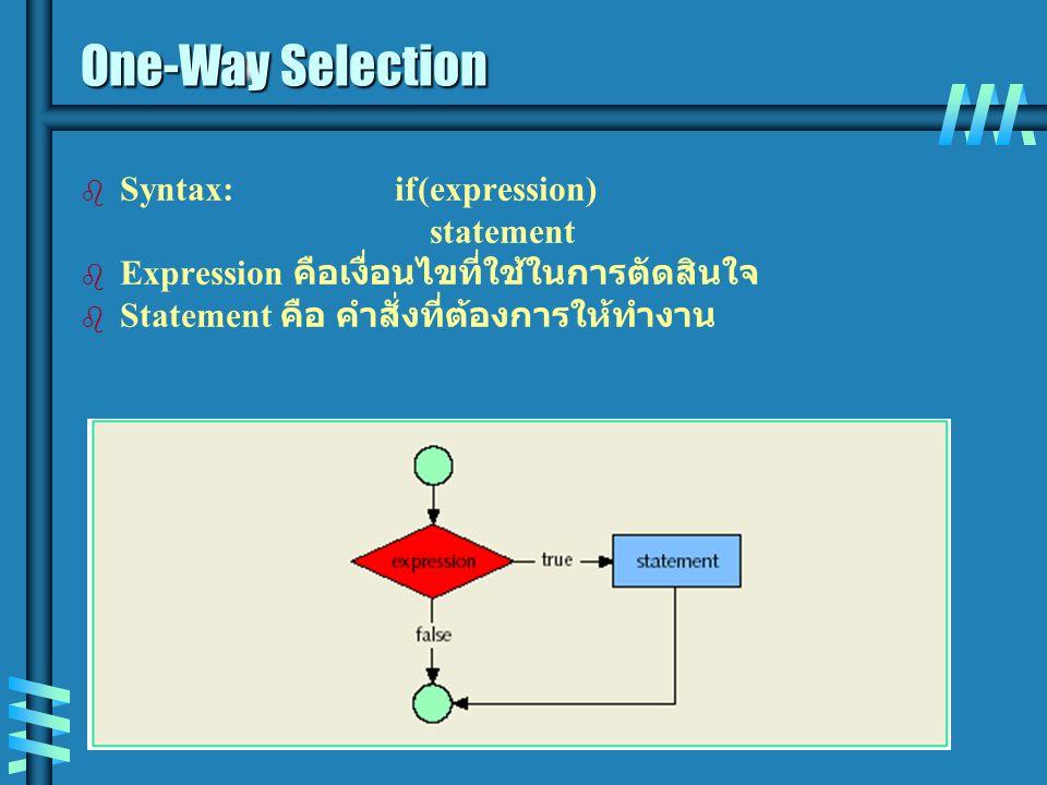 One-Way Selection b b Syntax:if(expression) statement b b Expression คือเงื่อนไขที่ใช้ในการตัดสินใจ b b Statement คือ คำสั่งที่ต้องการให้ทำงาน