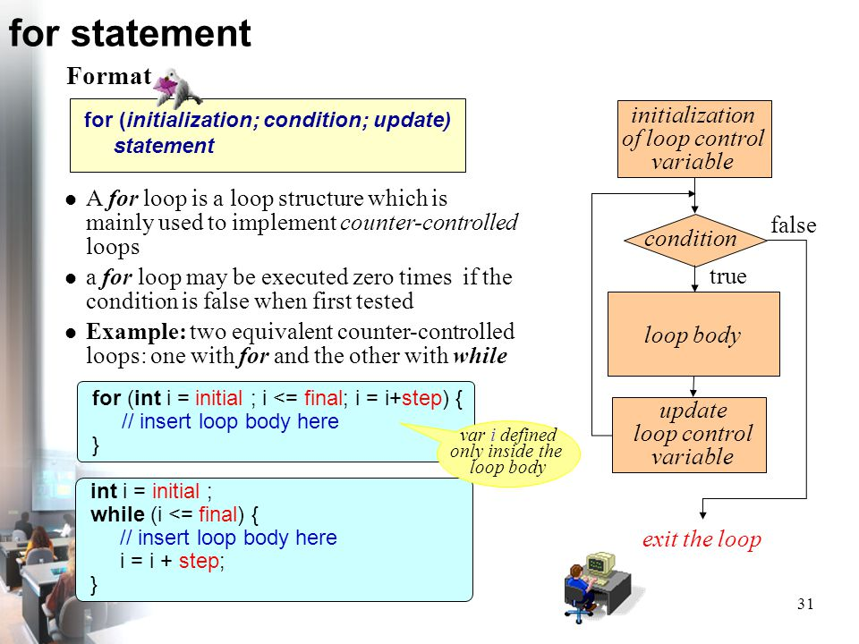 31 for statement Format for (initialization; condition; update) statement A for loop is a loop structure which is mainly used to implement counter-con